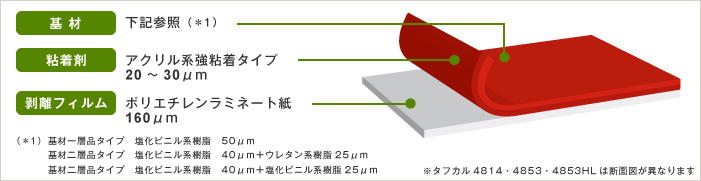 タフカル 断面図