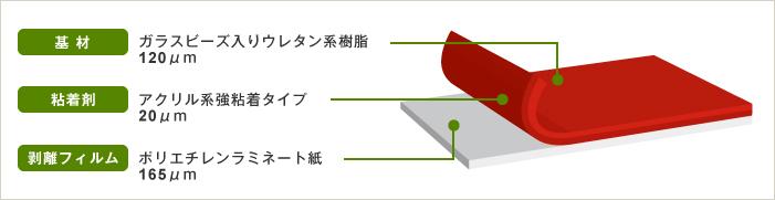反射シート 断面図