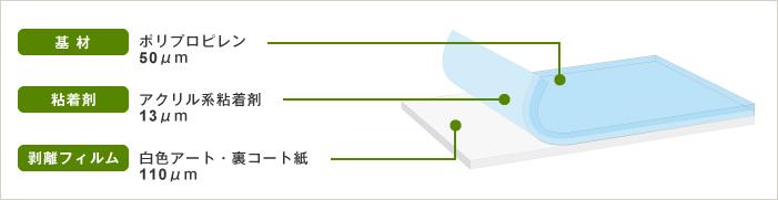 リタックシート(アプリケーション) 断面図