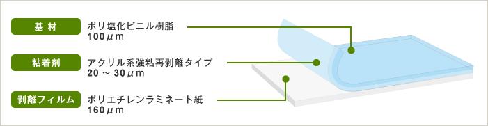 カッティングシート透明色 断面図